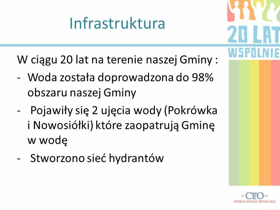 Biblioteka sercem miejscowości Fragment wywiadu z dyrektorem Biblioteki Publicznej Gminy Chełm w Okszowie, panią Ireną Wawerską W ciągu 20 lat bardzo