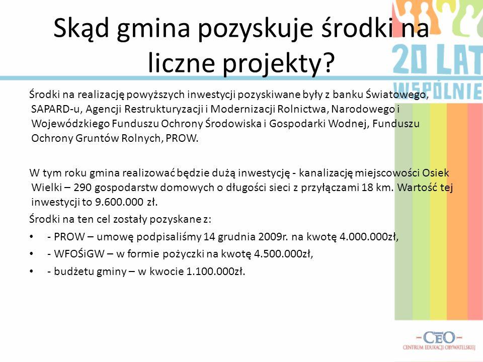 Skąd gmina pozyskuje środki na liczne projekty? Środki na realizację powyższych inwestycji pozyskiwane były z banku Światowego, SAPARD-u, Agencji Rest