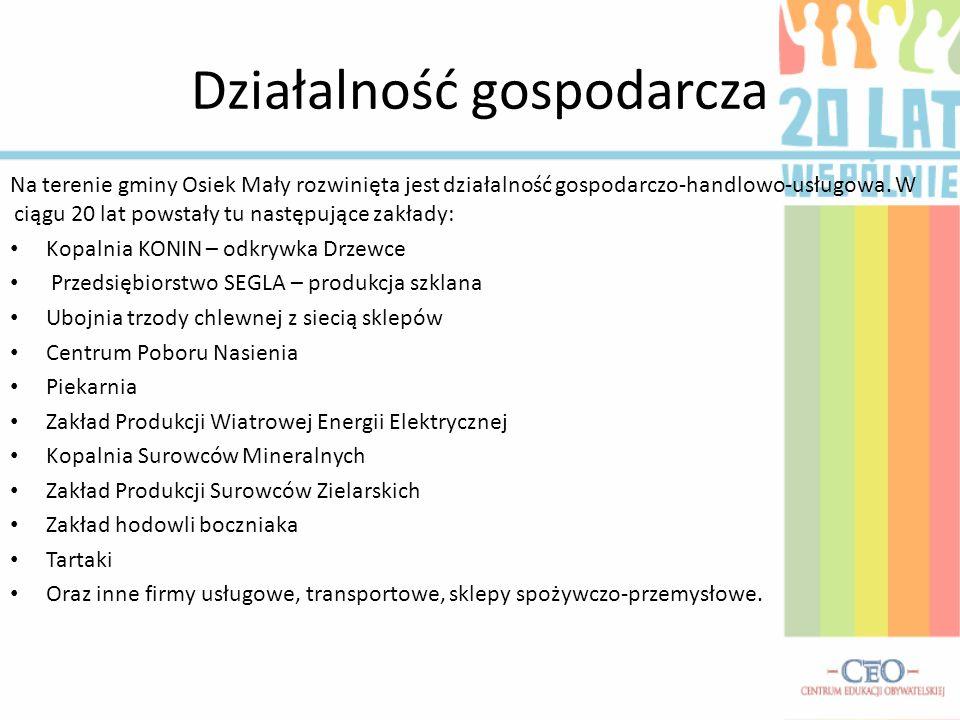 Działalność gospodarcza Na terenie gminy Osiek Mały rozwinięta jest działalność gospodarczo-handlowo-usługowa. W ciągu 20 lat powstały tu następujące