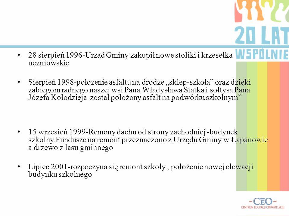 28 sierpień 1996-Urząd Gminy zakupił nowe stoliki i krzesełka uczniowskie Sierpień 1998-położenie asfaltu na drodze sklep-szkoła oraz dzięki zabiegom