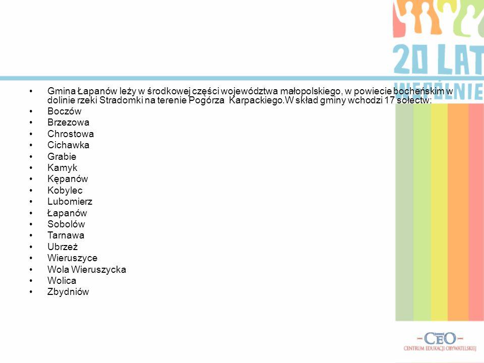 Agnieszka Płachta, 1997 klasa VI Dionizy Balicki,1997 klasa VI Dawid Mucha 1997, klasa VI Wojciech Buczek 1997, klasa VI Mirosław Płachta 1997, klasa VI Publiczna Szkoła Podstawowa w Cichawce Imię i nazwisko Opiekuna Zespołu Wioletta Kopanica wiolek023@op.pl W skład Zespołu Projektowego wchodzą Wyrażamy zgodę na wykorzystanie i przetwarzanie naszych danych osobowych przez Centrum Edukacji Obywatelskiej, z siedzibą w Warszawie przy ul.