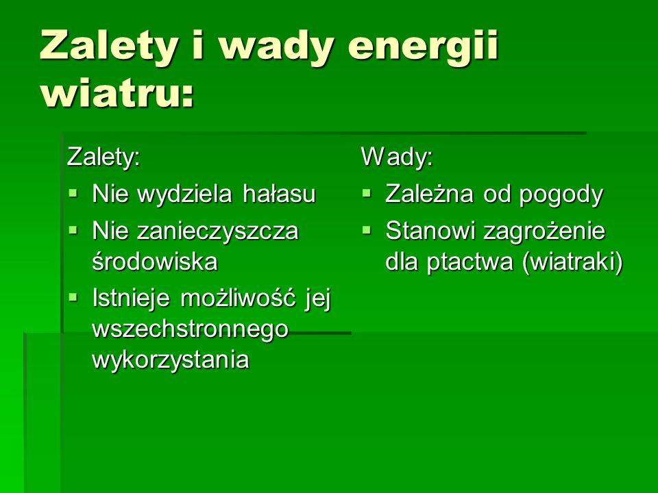 Zalety i wady energii wiatru: Zalety: Nie wydziela hałasu Nie wydziela hałasu Nie zanieczyszcza środowiska Nie zanieczyszcza środowiska Istnieje możli