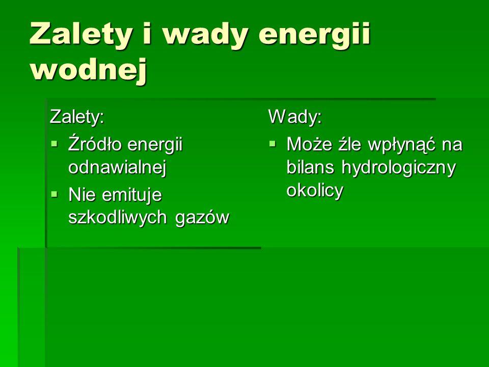 Zalety i wady energii wodnej Zalety: Źródło energii odnawialnej Źródło energii odnawialnej Nie emituje szkodliwych gazów Nie emituje szkodliwych gazów