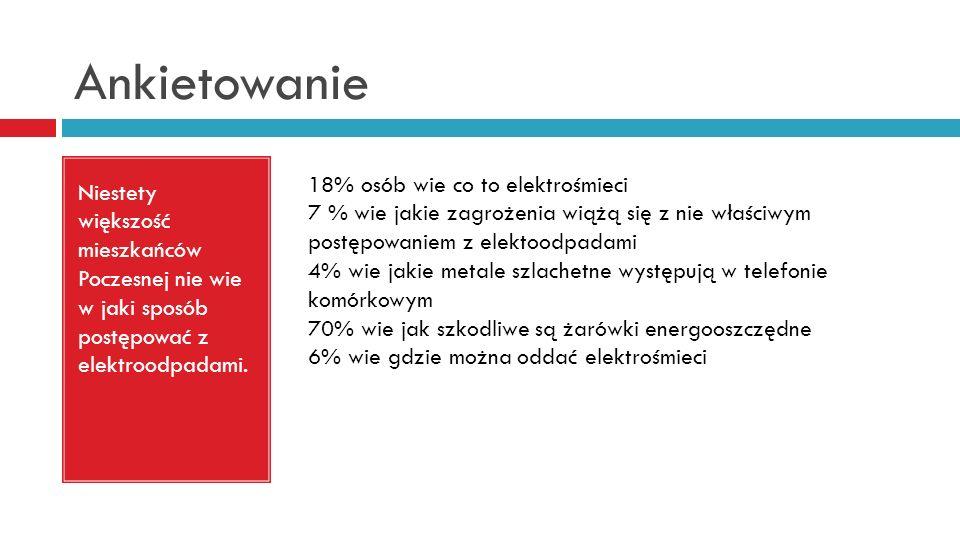 Ankietowanie Niestety większość mieszkańców Poczesnej nie wie w jaki sposób postępować z elektroodpadami. 18% osób wie co to elektrośmieci 7 % wie jak