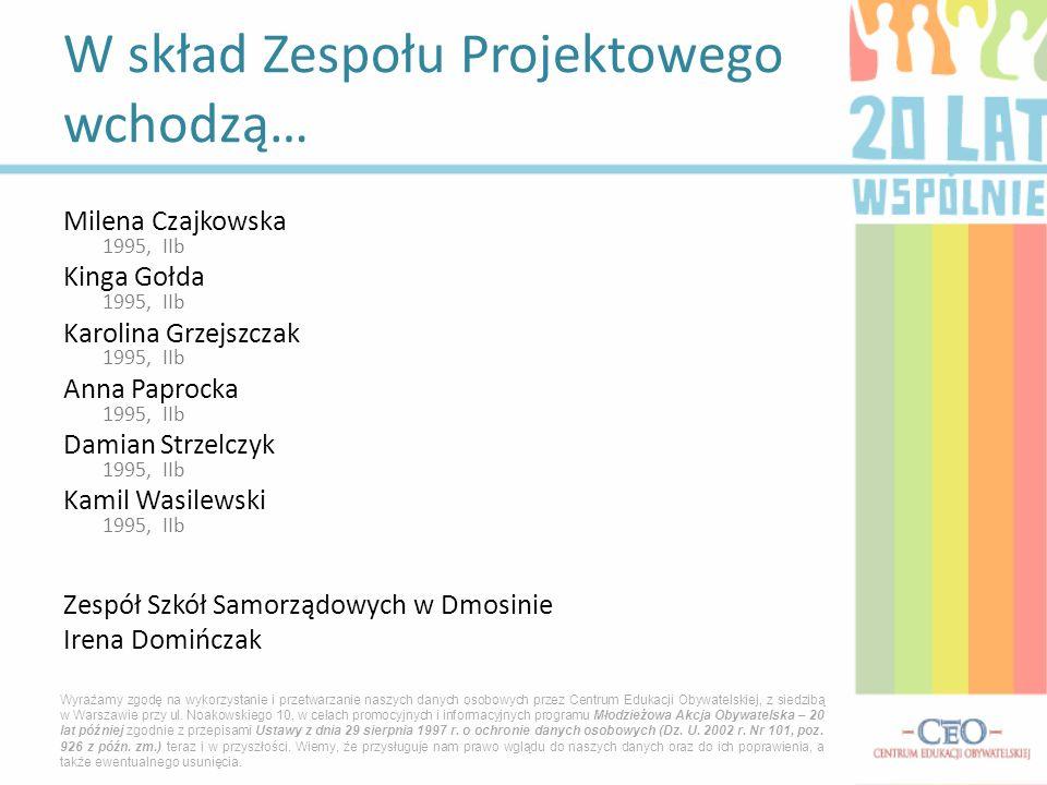 Milena Czajkowska 1995, IIb Kinga Gołda 1995, IIb Karolina Grzejszczak 1995, IIb Anna Paprocka 1995, IIb Damian Strzelczyk 1995, IIb Kamil Wasilewski