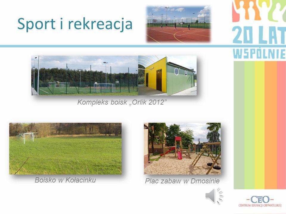Sport i rekreacja Kompleks boisk Orlik 2012 Boisko w Kołacinku Plac zabaw w Dmosinie