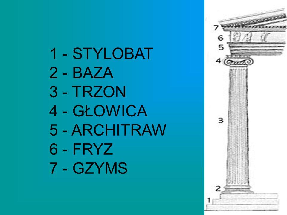 1 - STYLOBAT 2 - BAZA 3 - TRZON 4 - GŁOWICA 5 - ARCHITRAW 6 - FRYZ 7 - GZYMS