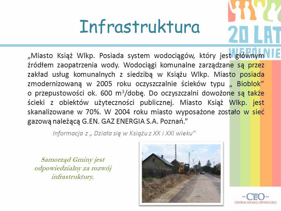 Infrastruktura Miasto Książ Wlkp. Posiada system wodociągów, który jest głównym źródłem zaopatrzenia wody. Wodociągi komunalne zarządzane są przez zak