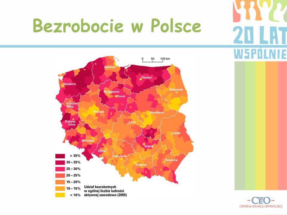 Bezrobocie w Polsce