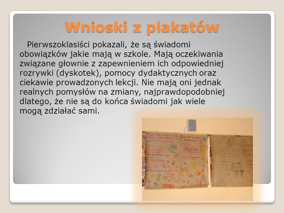 Wnioski z plakatów Pierwszoklasiści pokazali, że są świadomi obowiązków jakie mają w szkole.