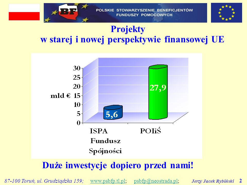Jerzy Jacek Rybiński 2 87-100 Toruń, ul. Grudziądzka 159; www.psbfp.tl.pl; psbfp@neostrada.pl;www.psbfp.tl.plpsbfp@neostrada.pl Projekty w starej i no