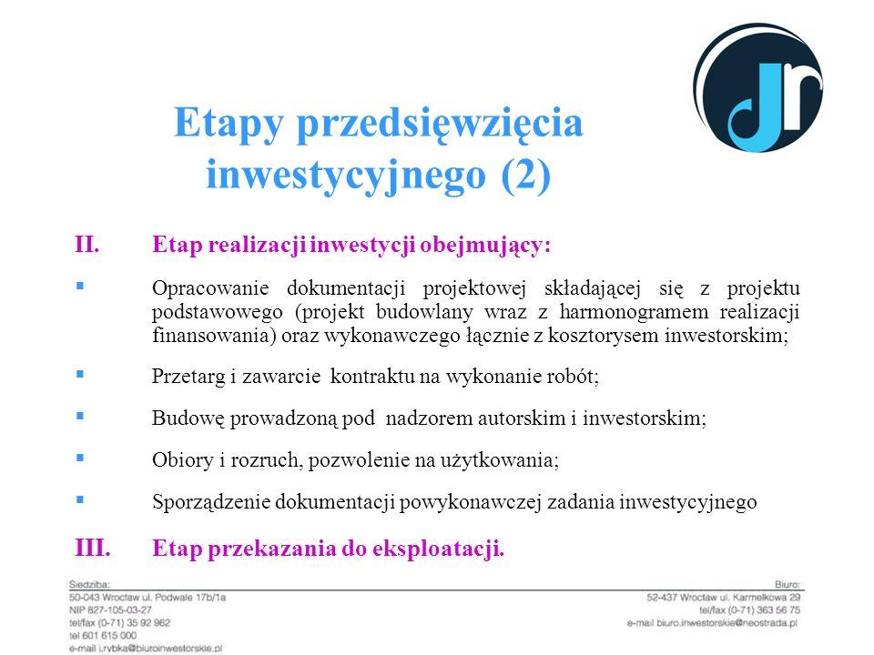 Etapy przedsięwzięcia inwestycyjnego (2) II.Etap realizacji inwestycji obejmujący: Opracowanie dokumentacji projektowej składającej się z projektu pod