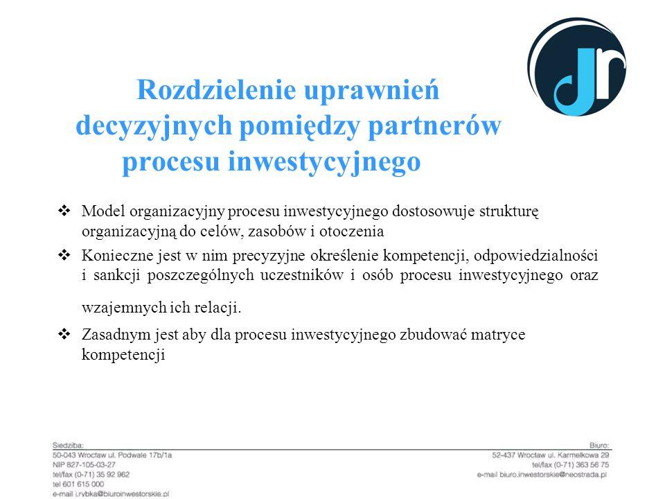 Rozdzielenie uprawnień decyzyjnych pomiędzy partnerów procesu inwestycyjnego Model organizacyjny procesu inwestycyjnego dostosowuje strukturę organiza