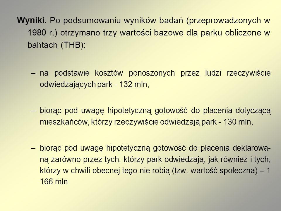 Wyniki. Po podsumowaniu wyników badań (przeprowadzonych w 1980 r.) otrzymano trzy wartości bazowe dla parku obliczone w bahtach (THB): –na podstawie k