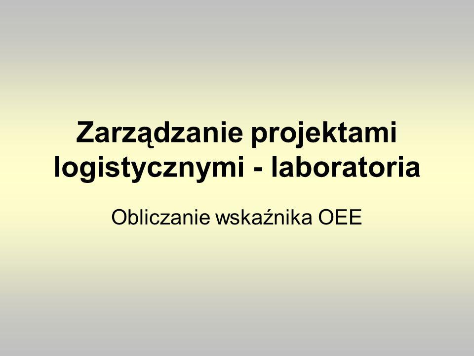 Zarządzanie projektami logistycznymi - laboratoria Obliczanie wskaźnika OEE