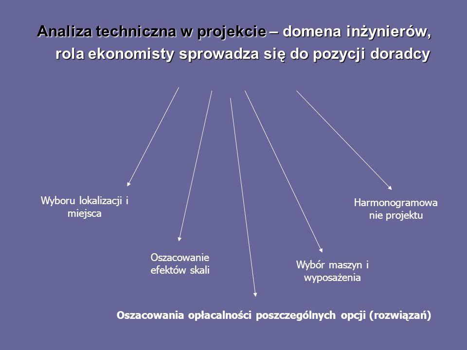 Analiza techniczna w projekcie – domena inżynierów, rola ekonomisty sprowadza się do pozycji doradcy Wyboru lokalizacji i miejsca Oszacowanie efektów
