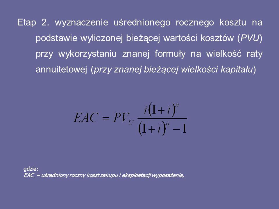 Etap 2. wyznaczenie uśrednionego rocznego kosztu na podstawie wyliczonej bieżącej wartości kosztów (PVU) przy wykorzystaniu znanej formuły na wielkość