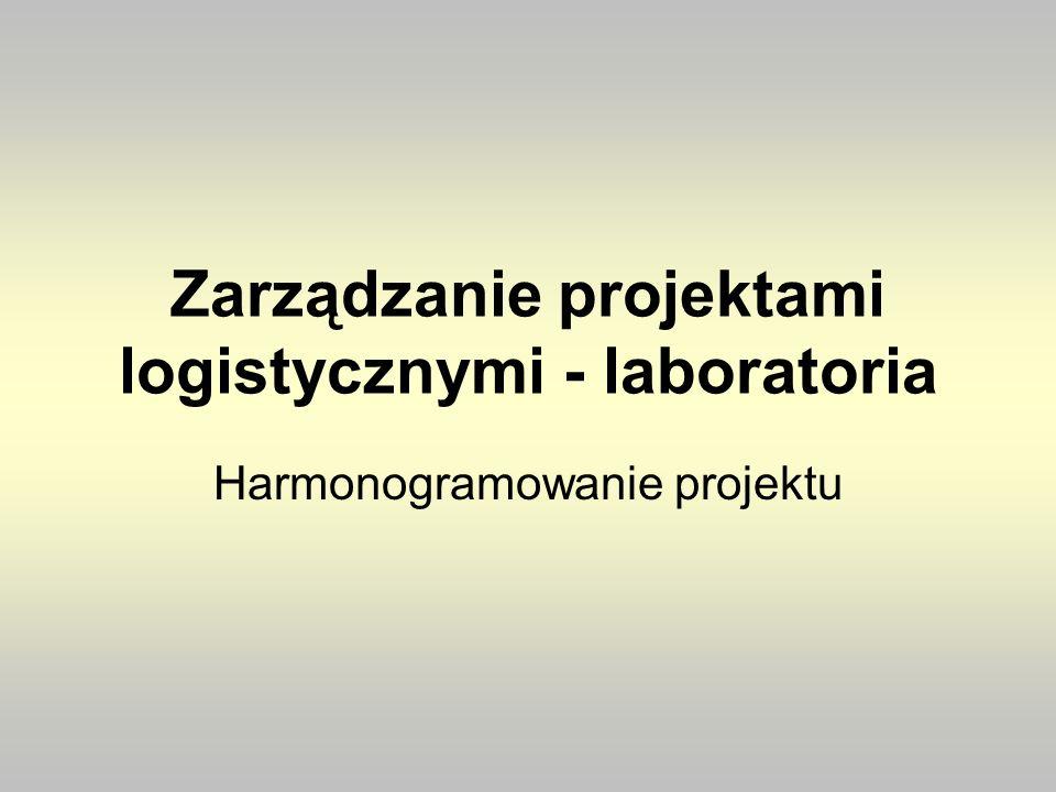 Zarządzanie projektami logistycznymi - laboratoria Harmonogramowanie projektu