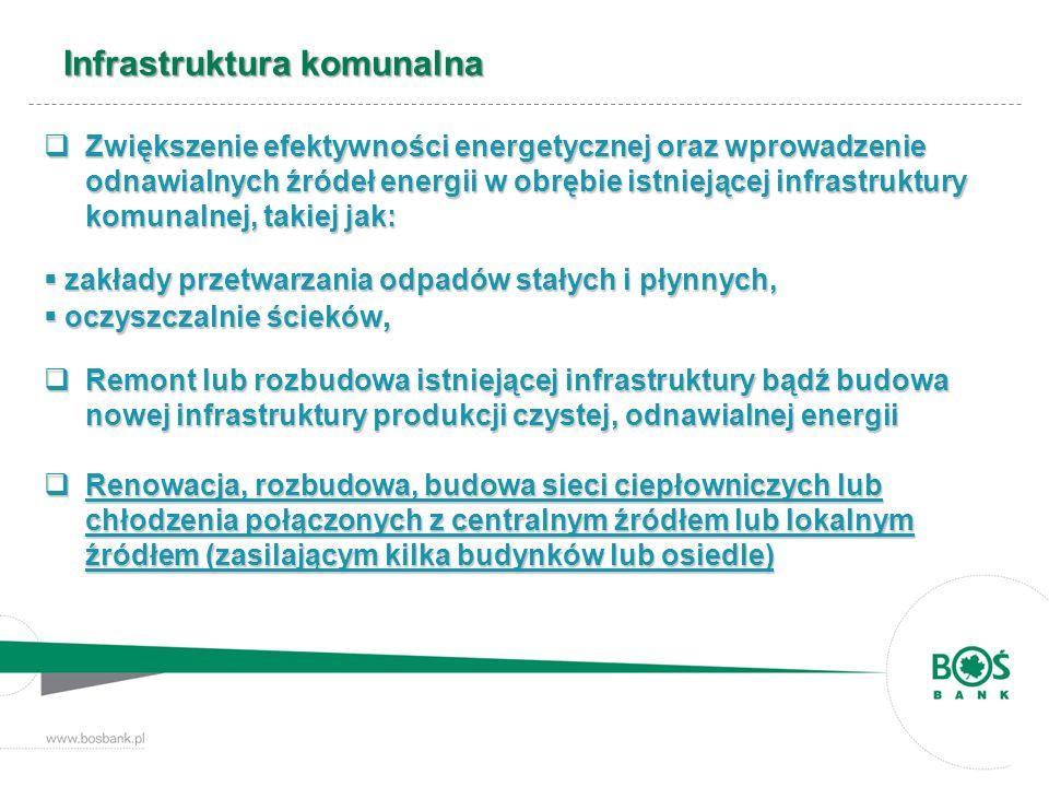 Infrastruktura komunalna Zwiększenie efektywności energetycznej oraz wprowadzenie odnawialnych źródeł energii w obrębie istniejącej infrastruktury kom