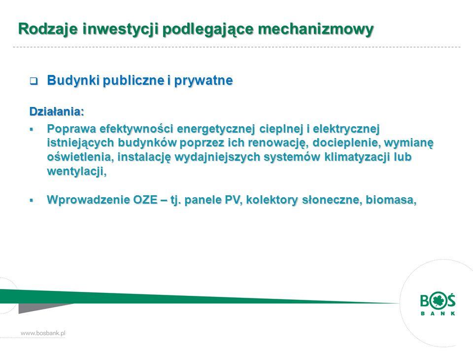 Rodzaje inwestycji podlegające mechanizmowy Budynki publiczne i prywatne Budynki publiczne i prywatneDziałania: Poprawa efektywności energetycznej cie