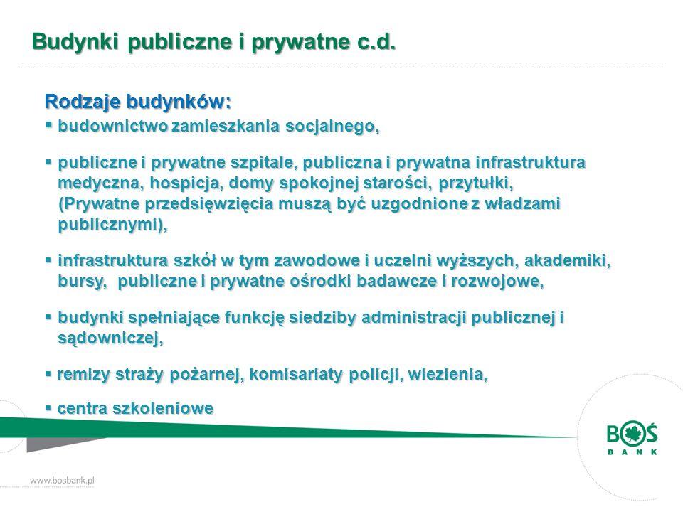 Budynki publiczne i prywatne c.d. Rodzaje budynków: budownictwo zamieszkania socjalnego, budownictwo zamieszkania socjalnego, publiczne i prywatne szp