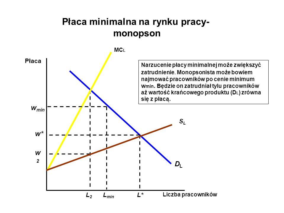 DLDL Narzucenie płacy minimalnej może zwiększyć zatrudnienie.