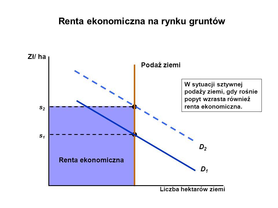 s1s1 s2s2 Liczba hektarów ziemi Zł/ ha Podaż ziemi D2D2 D1D1 W sytuacji sztywnej podaży ziemi, gdy rośnie popyt wzrasta również renta ekonomiczna.