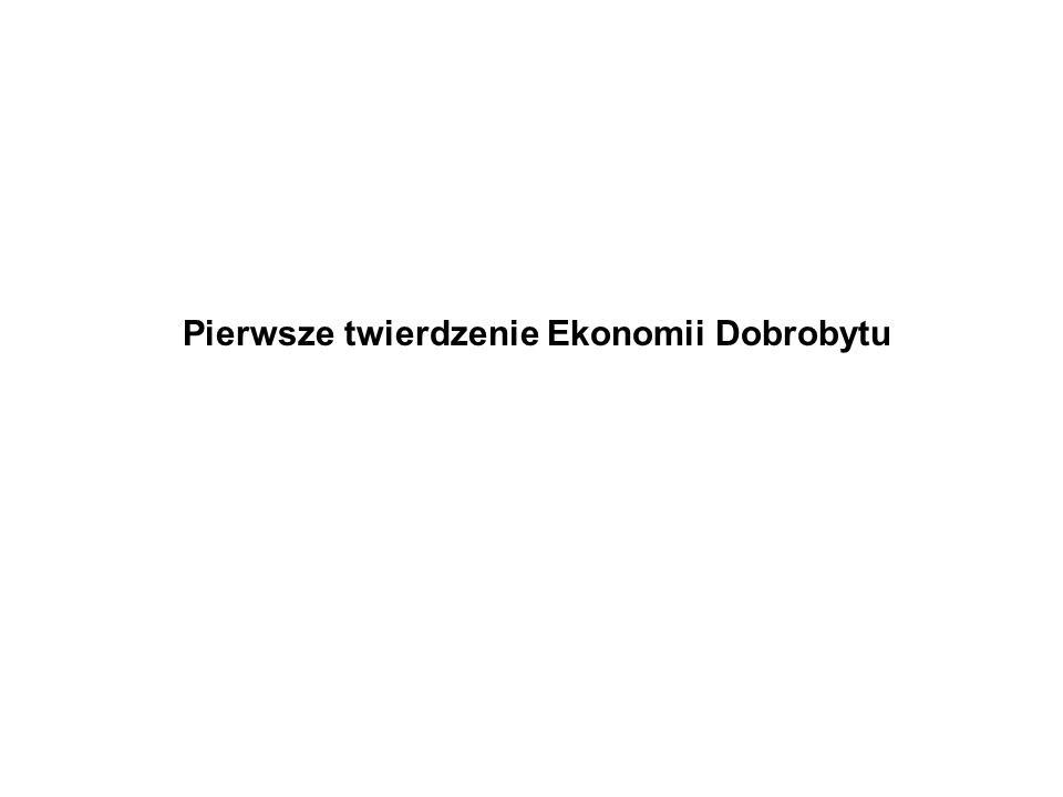 Pierwsze twierdzenie Ekonomii Dobrobytu