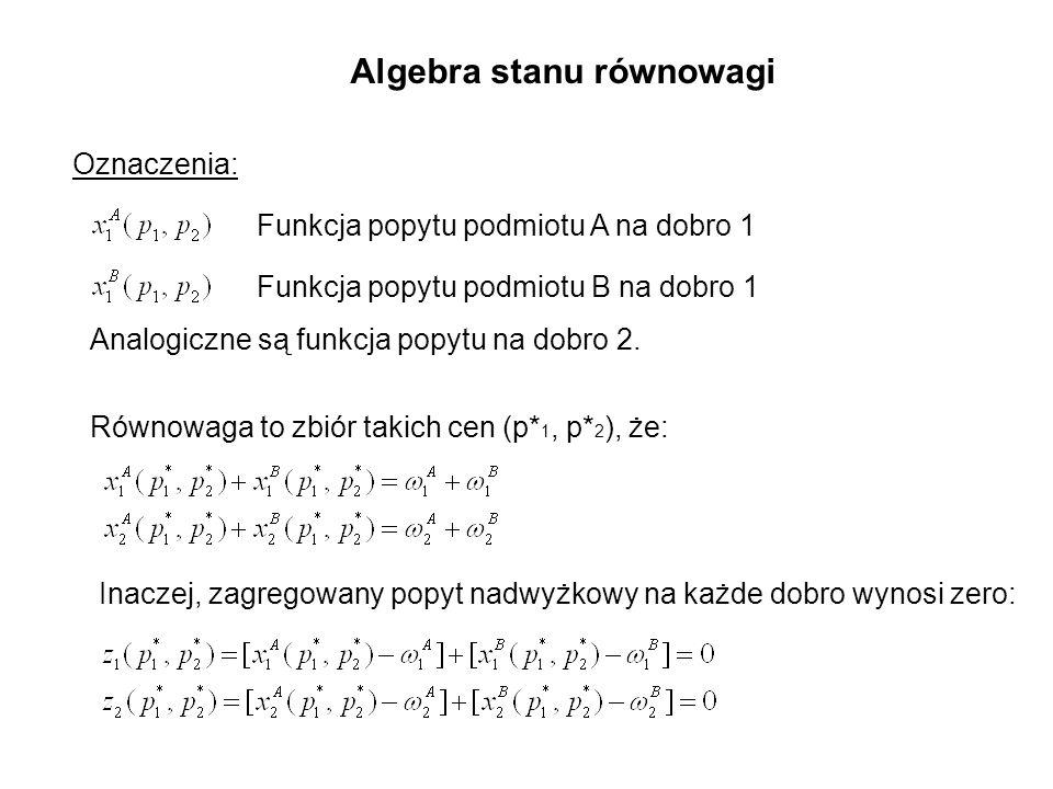 Algebra stanu równowagi Oznaczenia: Funkcja popytu podmiotu A na dobro 1 Funkcja popytu podmiotu B na dobro 1 Analogiczne są funkcja popytu na dobro 2