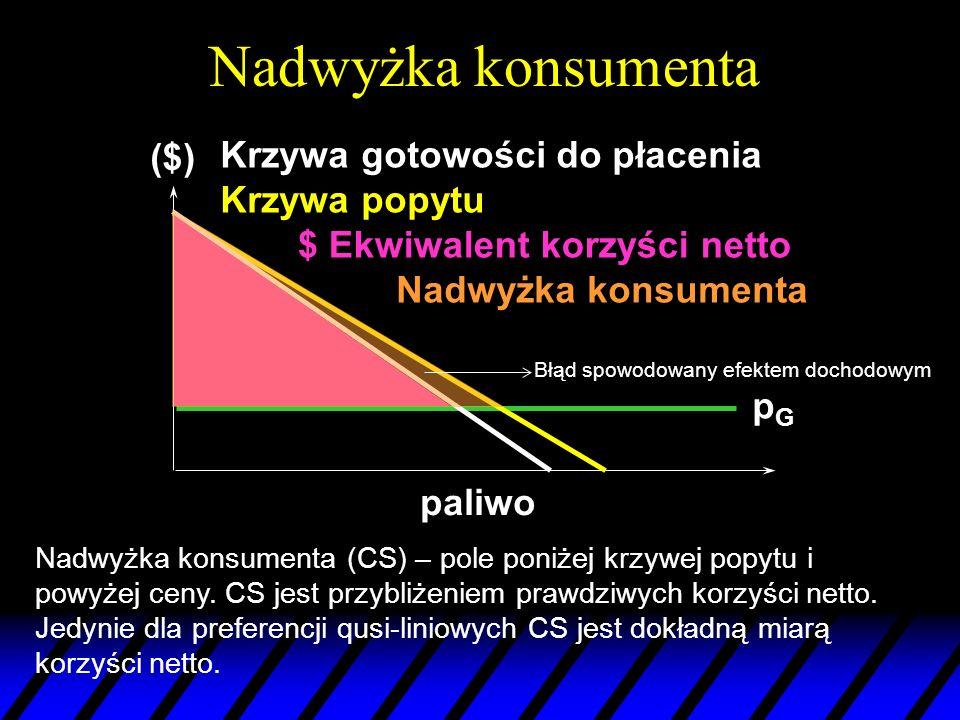 Nadwyżka konsumenta paliwo Krzywa gotowości do płacenia Krzywa popytu pGpG $ Ekwiwalent korzyści netto Nadwyżka konsumenta ($) Nadwyżka konsumenta (CS