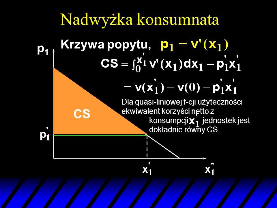 Nadwyżka konsumnata Krzywa popytu, p1p1 CS Dla quasi-liniowej f-cji użyteczności ekwiwalent korzyści netto z konsumpcji jednostek jest dokładnie równy