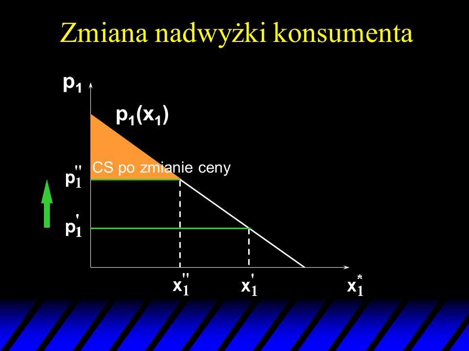 Zmiana nadwyżki konsumenta p1p1 CS po zmianie ceny p 1 (x 1 )