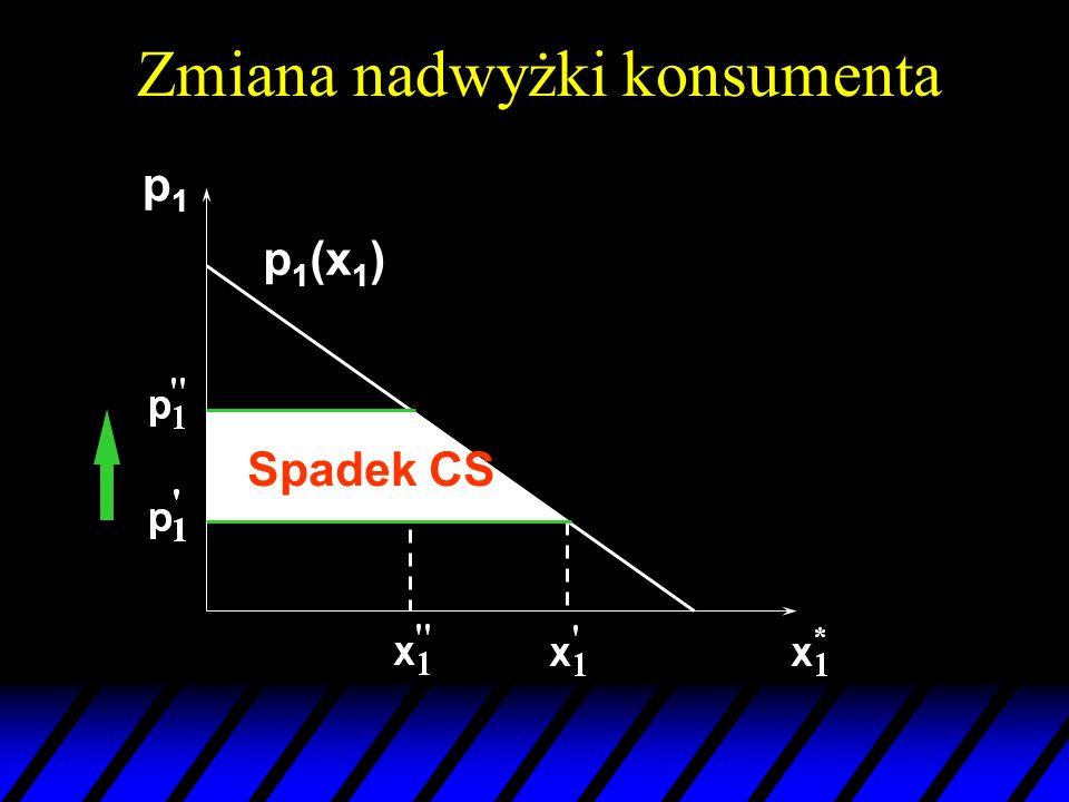 Zmiana nadwyżki konsumenta p1p1 Spadek CS p 1 (x 1 )