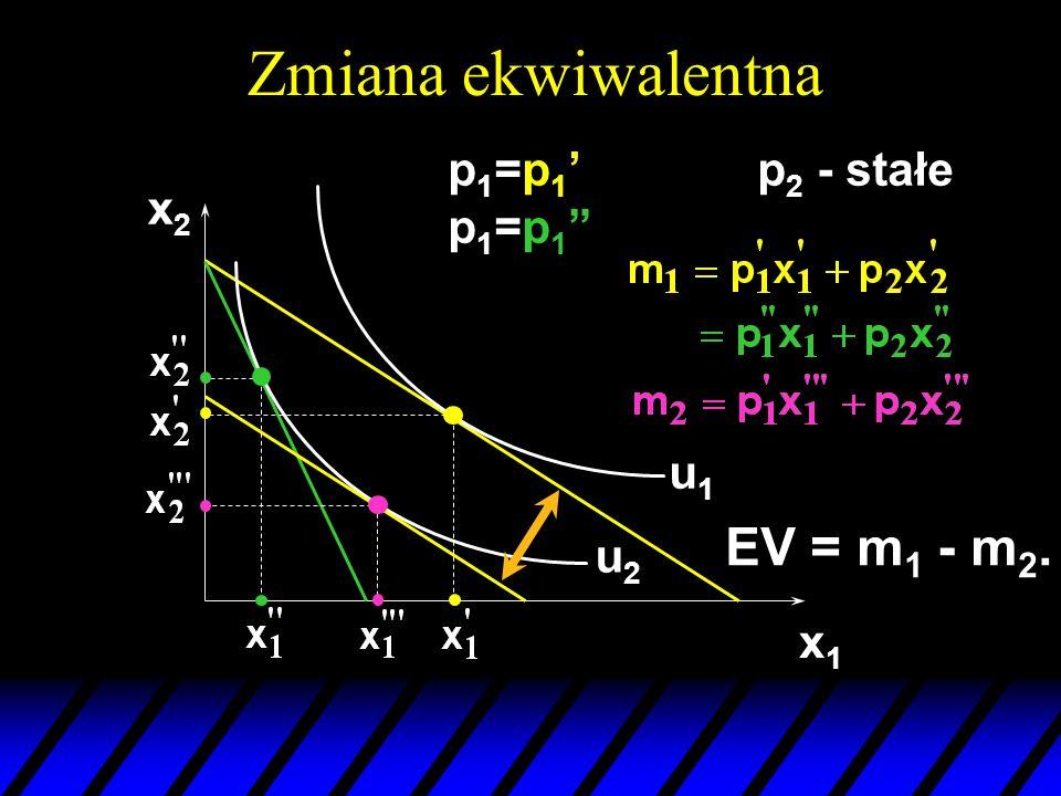 Zmiana ekwiwalentna x2x2 x1x1 u1u1 u2u2 p 1 =p 1 p 1 =p 1 p 2 - stałe EV = m 1 - m 2.