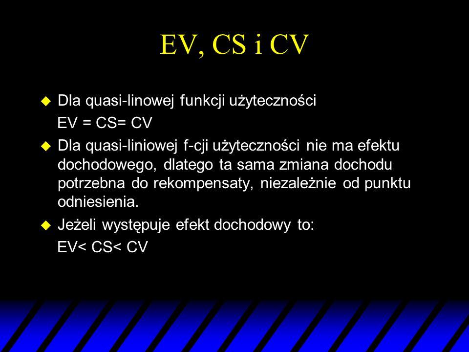 EV, CS i CV Dla quasi-linowej funkcji użyteczności EV = CS= CV Dla quasi-liniowej f-cji użyteczności nie ma efektu dochodowego, dlatego ta sama zmiana