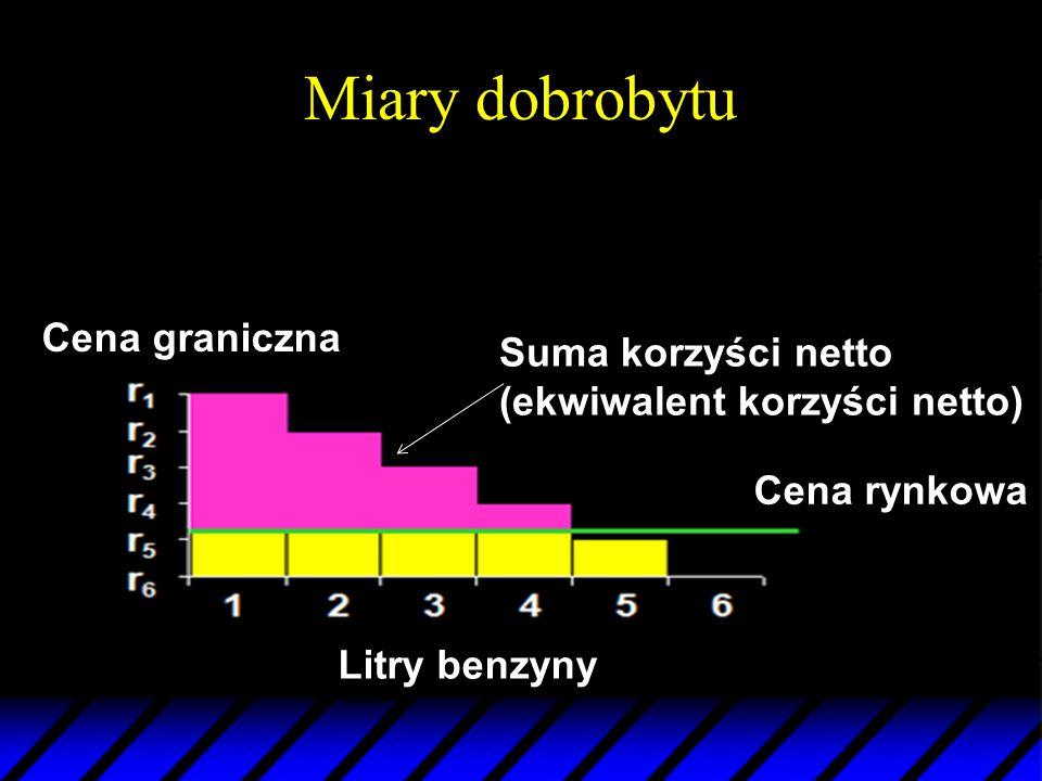 Miary dobrobytu Suma korzyści netto (ekwiwalent korzyści netto) Cena rynkowa Cena graniczna Litry benzyny
