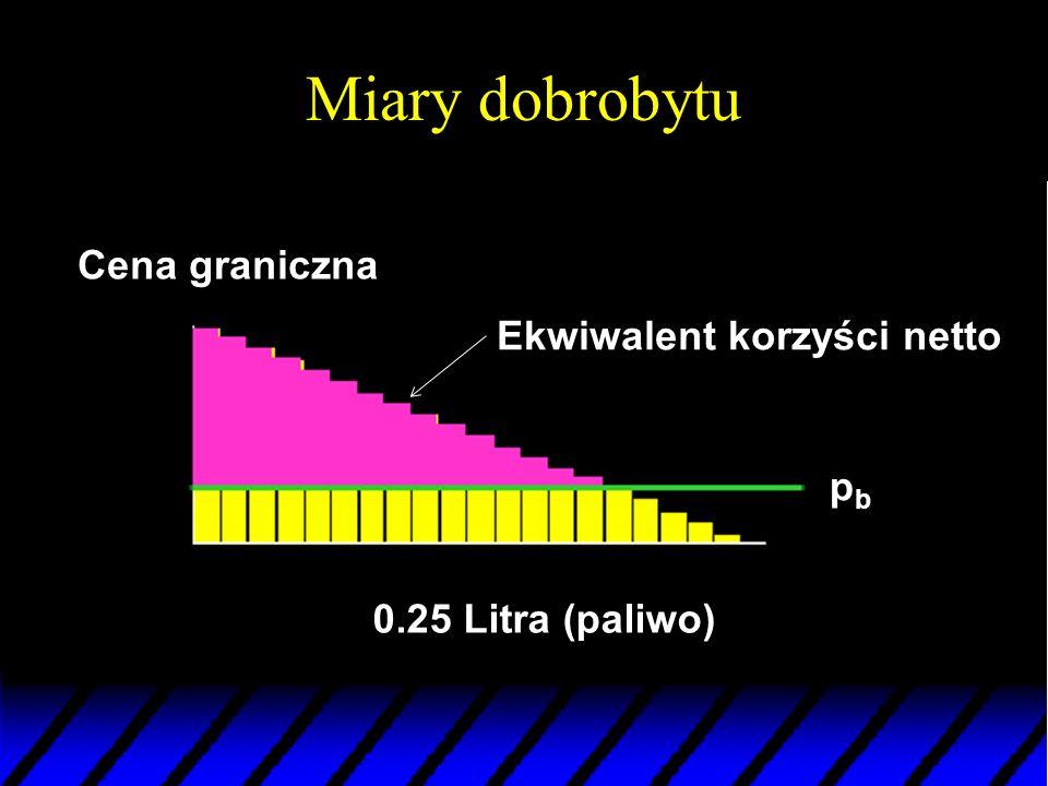 Miary dobrobytu 0.25 Litra (paliwo) Cena graniczna Ekwiwalent korzyści netto pbpb