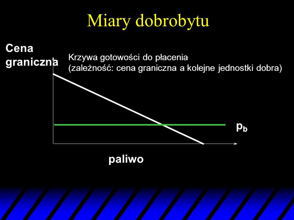 Zmiana kompensacyjna x2x2 x1x1 u1u1 u2u2 p 1 =p 1 p 1 =p 1 p 2 - stałe CV = m 2 - m 1.