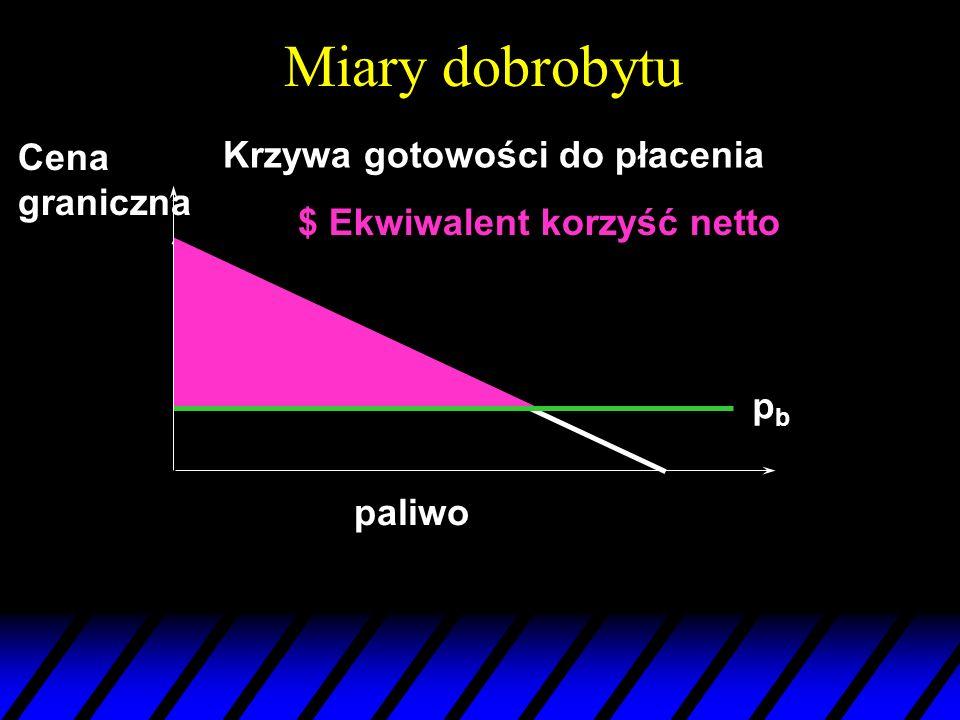 Miary dobrobytu paliwo Cena graniczna pbpb Krzywa gotowości do płacenia $ Ekwiwalent korzyść netto