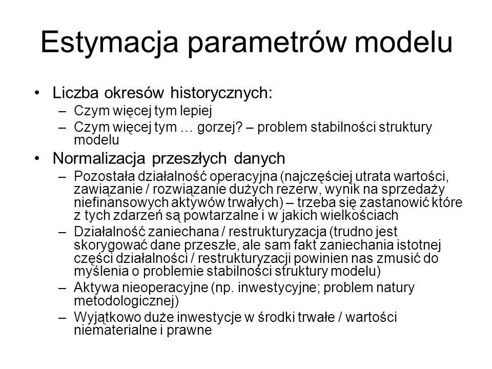 Estymacja parametrów modelu Liczba okresów historycznych: –Czym więcej tym lepiej –Czym więcej tym … gorzej? – problem stabilności struktury modelu No