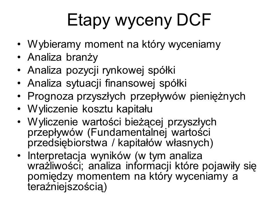 Etapy wyceny DCF Wybieramy moment na który wyceniamy Analiza branży Analiza pozycji rynkowej spółki Analiza sytuacji finansowej spółki Prognoza przysz