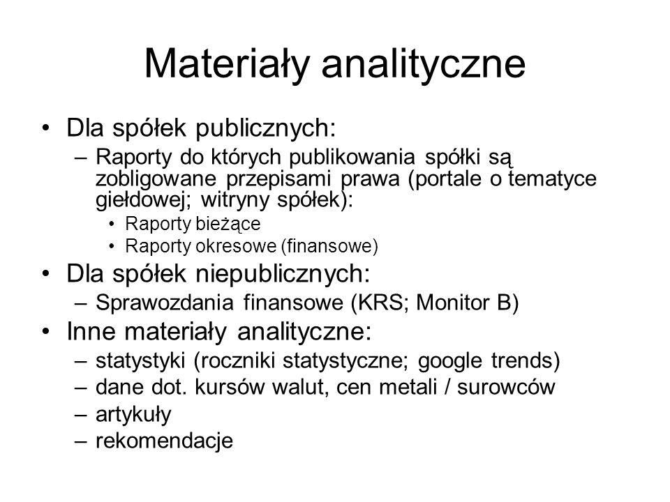 Materiały analityczne Dla spółek publicznych: –Raporty do których publikowania spółki są zobligowane przepisami prawa (portale o tematyce giełdowej; w