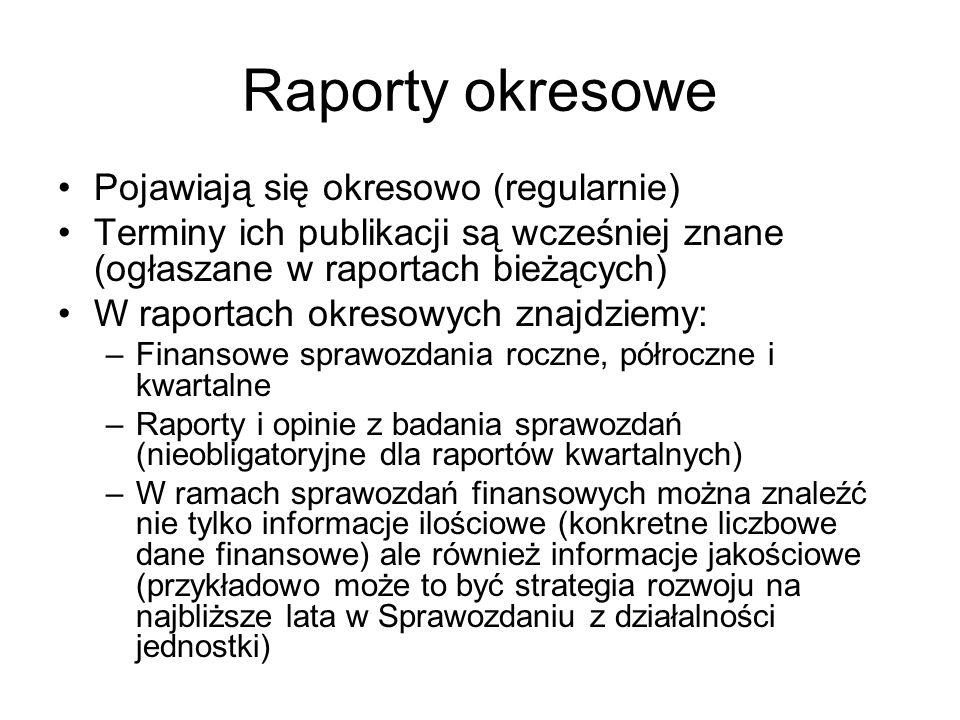 Raporty okresowe Pojawiają się okresowo (regularnie) Terminy ich publikacji są wcześniej znane (ogłaszane w raportach bieżących) W raportach okresowyc