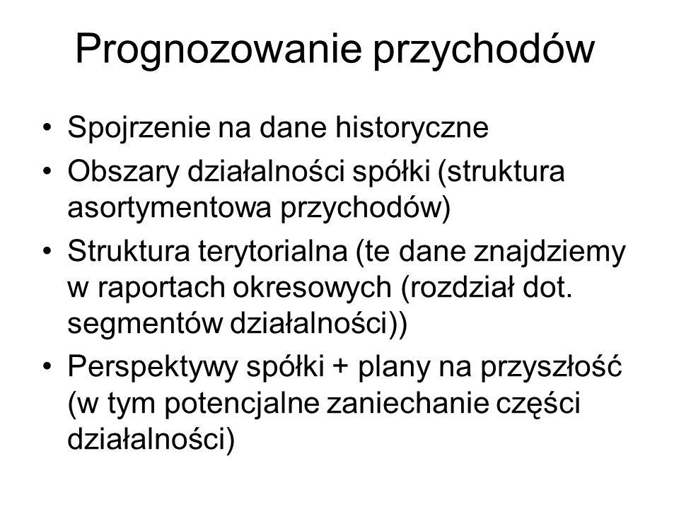 Prognozowanie przychodów Spojrzenie na dane historyczne Obszary działalności spółki (struktura asortymentowa przychodów) Struktura terytorialna (te da