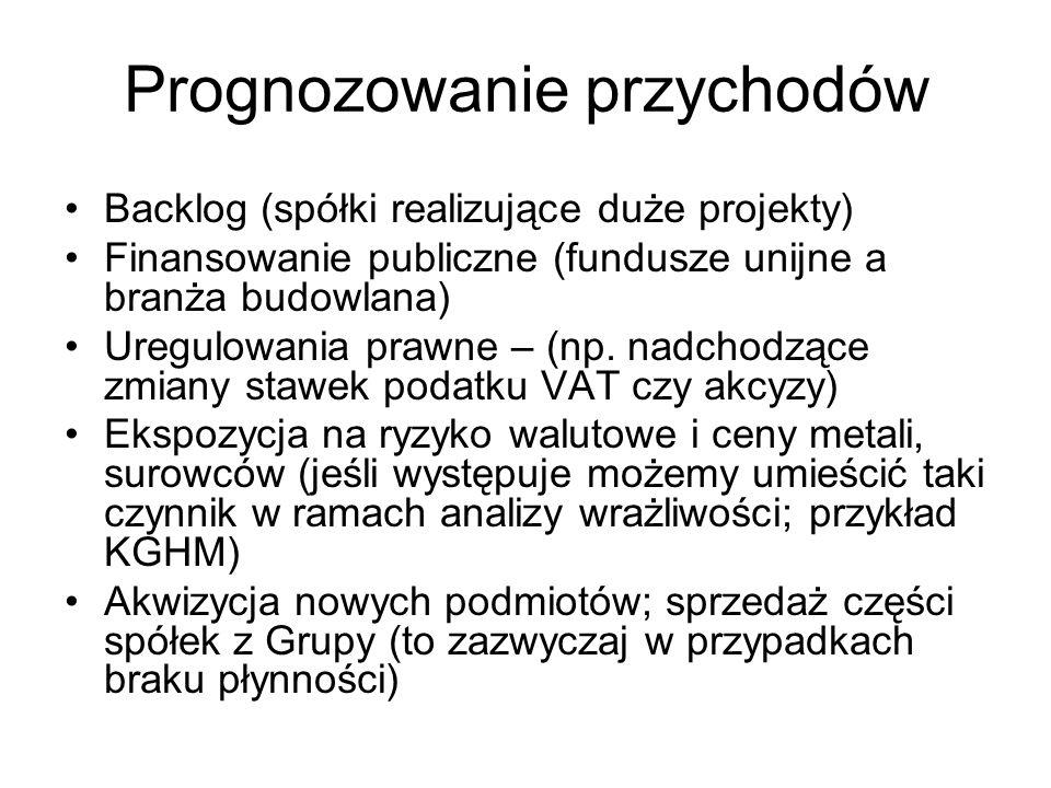 Prognozowanie przychodów Backlog (spółki realizujące duże projekty) Finansowanie publiczne (fundusze unijne a branża budowlana) Uregulowania prawne –
