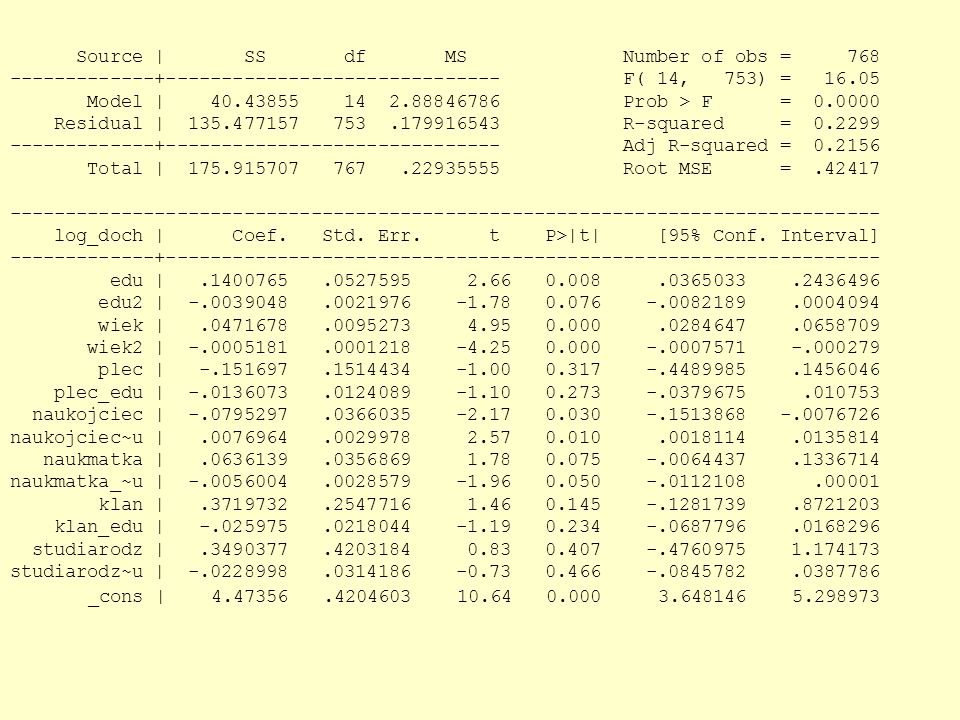 Source | SS df MS Number of obs = F( 14, 753) = Model | Prob > F = Residual | R-squared = Adj R-squared = Total | Root MSE = log_doch | Coef.