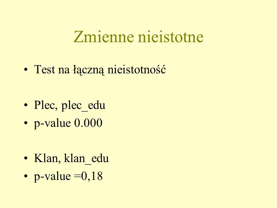 Zmienne nieistotne Test na łączną nieistotność Plec, plec_edu p-value 0.000 Klan, klan_edu p-value =0,18