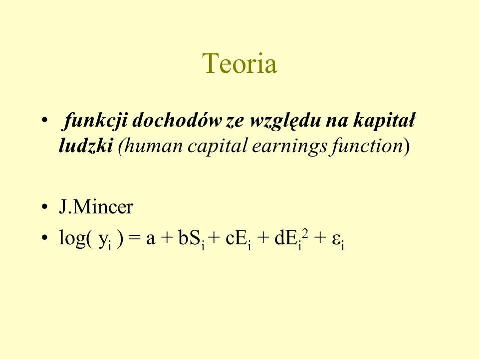 Teoria funkcji dochodów ze względu na kapitał ludzki (human capital earnings function) J.Mincer log( y i ) = a + bS i + cE i + dE i 2 + i
