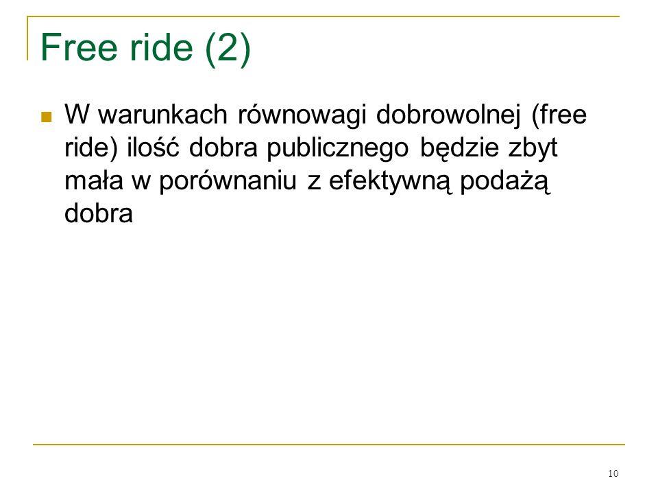 10 Free ride (2) W warunkach rόwnowagi dobrowolnej (free ride) ilość dobra publicznego będzie zbyt mała w porόwnaniu z efektywną podażą dobra