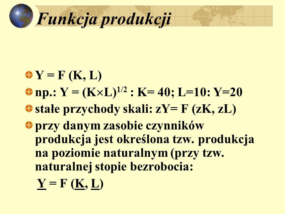 Funkcja produkcji Y = F (K, L) np.: Y = (K L) 1/2 : K= 40; L=10: Y=20 stałe przychody skali: zY= F (zK, zL) przy danym zasobie czynników produkcja jes